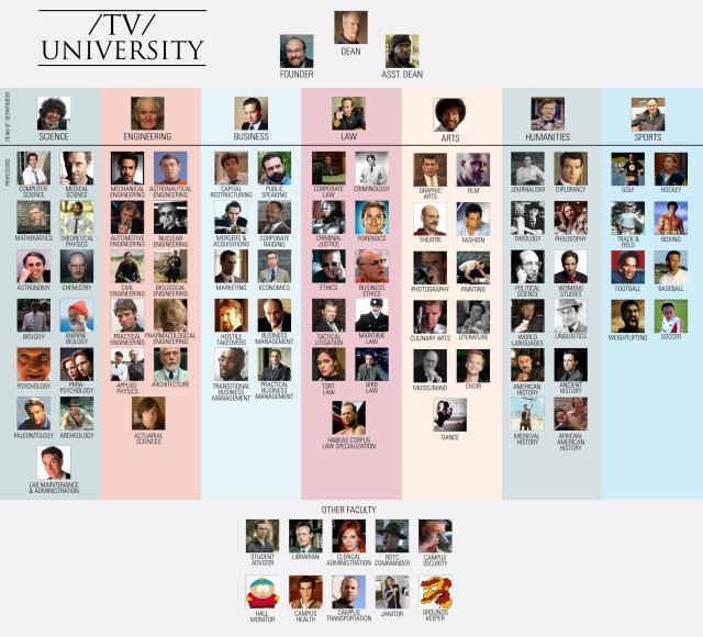 TV University